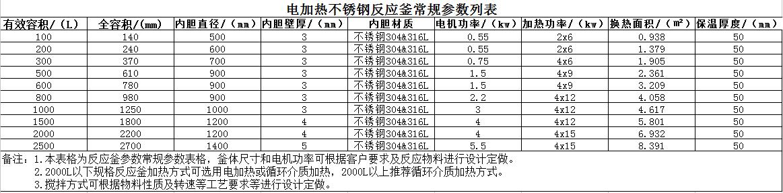 电加热反应釜技术参数--静鑫通茂